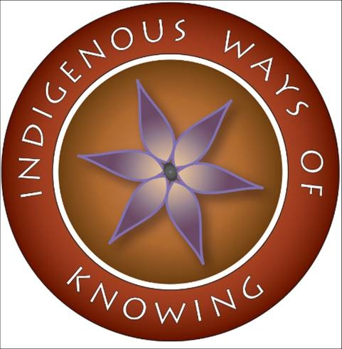 Indigenous Ways of Knowing Logo